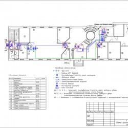 Проектирование систем контроля и управления доступом