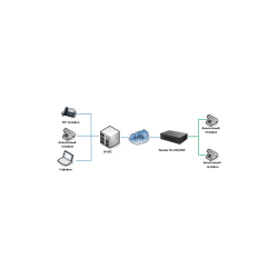 VoIP-шлюз Yeastar NeoGate TA100