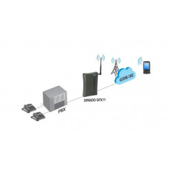 GSM/3G-FXS шлюз MATRIX SIMADO GFX11 3G