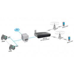VoIP-GSM шлюз MATRIX SETU GSM VG8