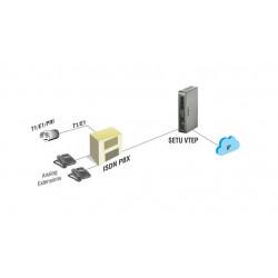 VoIP-PRI шлюз MATRIX SETU VTEP
