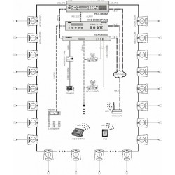 Конференц-система TAIDEN HCS-3900