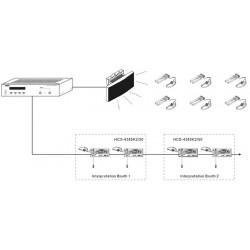 Синхрон-система TAIDEN HCS-5100