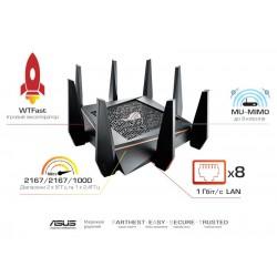 Интернет-шлюз ASUS GT-AC5300 802.11ac AC5300 1x1G WAN, 8x1G